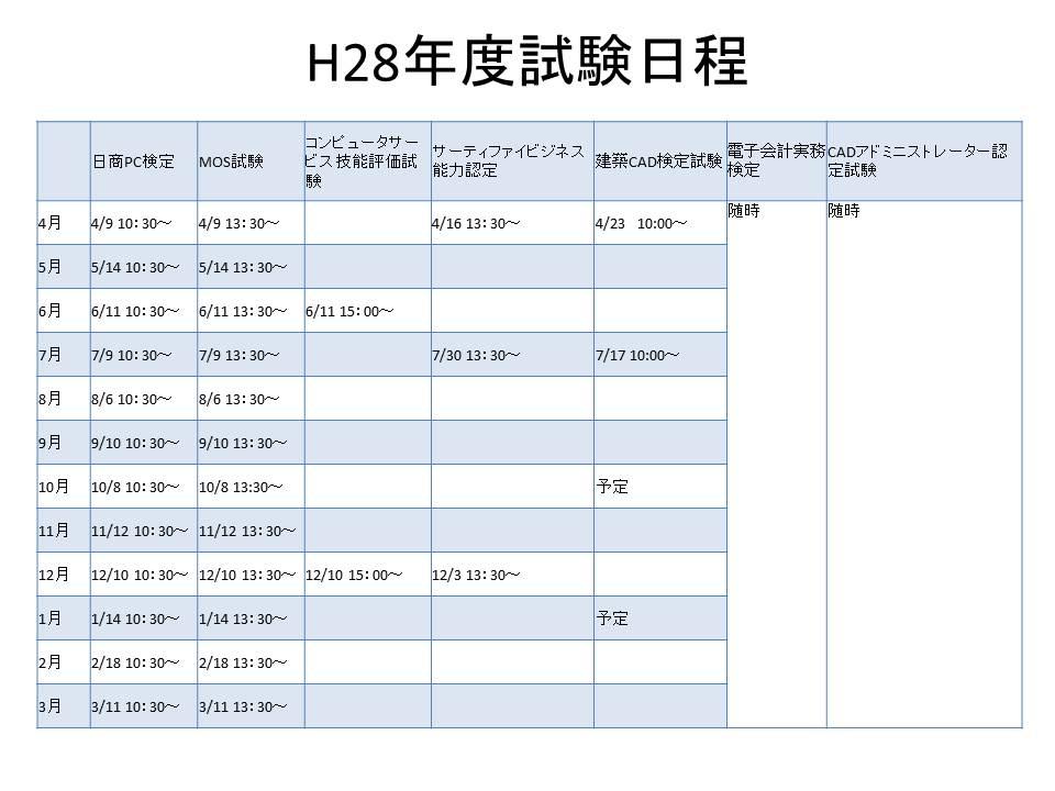 H28試験日程
