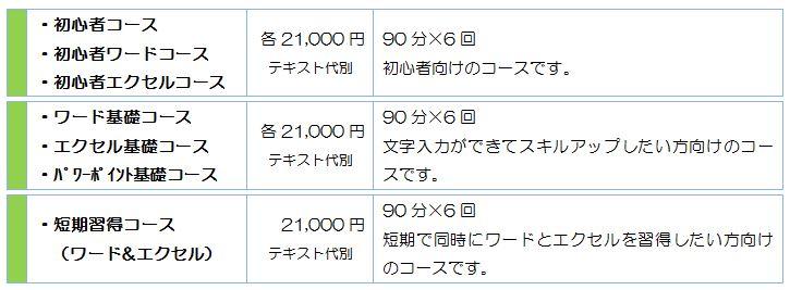 基本コース料金