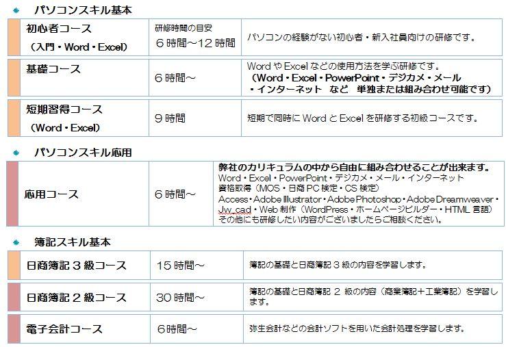 企業研修用パソコン簿記コース