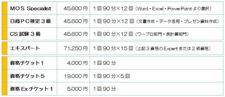 資格コース料金表